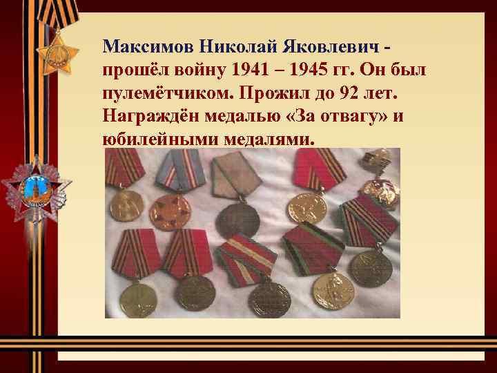 Максимов Николай Яковлевич прошёл войну 1941 – 1945 гг. Он был пулемётчиком. Прожил до