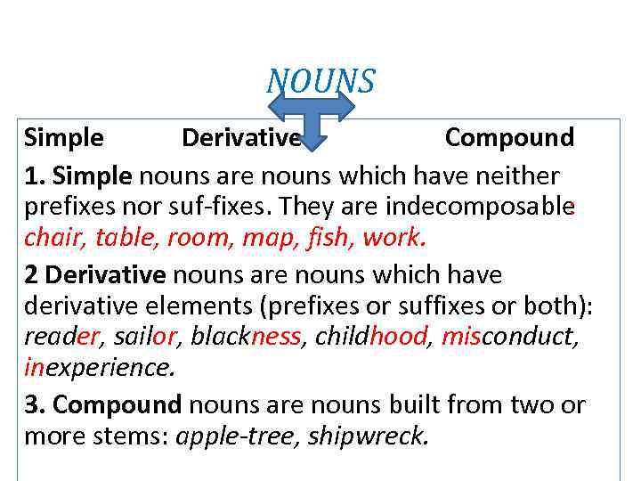 NOUNS Simple Derivative Compound 1. Simple nouns are nouns which have neither prefixes nor
