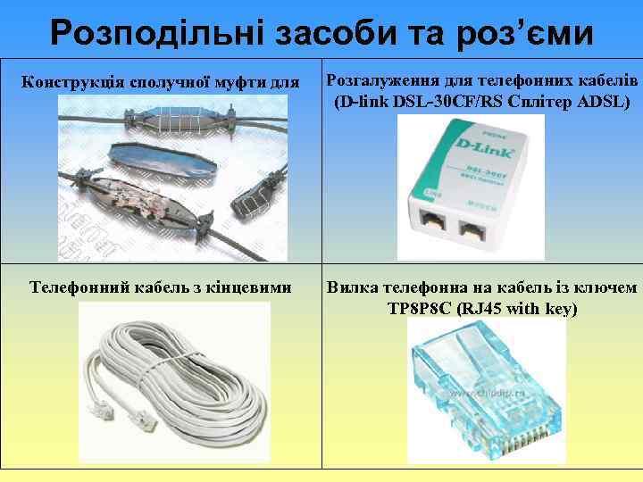 Розподільні засоби та роз'єми Конструкція сполучної муфти для телефонних кабелів Розгалуження для телефонних кабелів