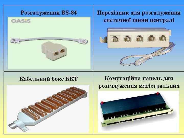 Розгалуження BS-84 Перехідник для розгалуження системної шини централі Кабельний бокс БКТ Комутаційна панель для
