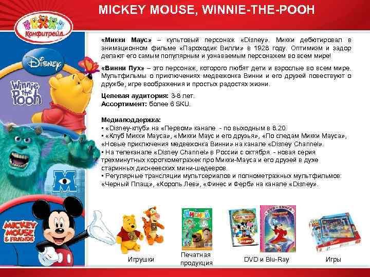 MICKEY MOUSE, WINNIE-THE-POOH «Микки Маус» – культовый персонаж «Disney» . Микки дебютировал в анимационном