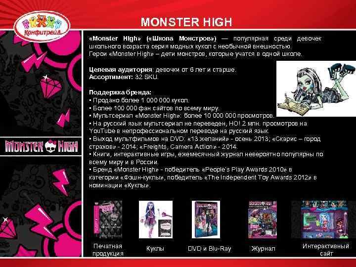 MONSTER HIGH «Monster High» ( «Школа Монстров» ) — популярная среди девочек школьного возраста