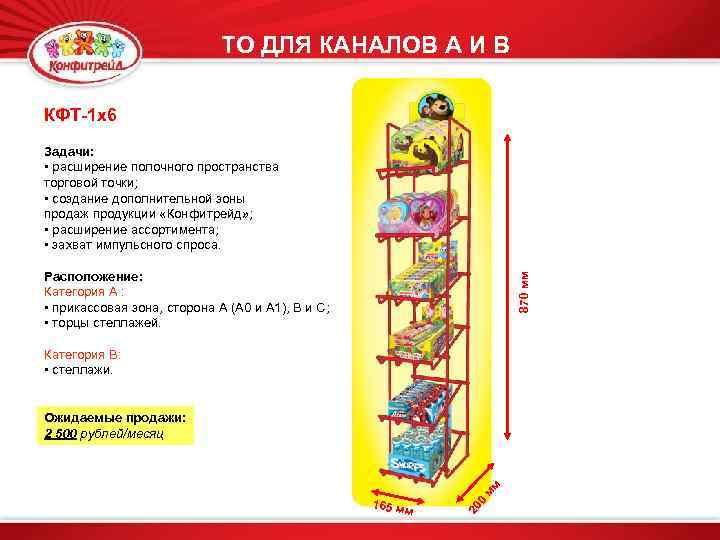 ТО ДЛЯ КАНАЛОВ А И В КФТ-1 х6 Задачи: • расширение полочного пространства торговой