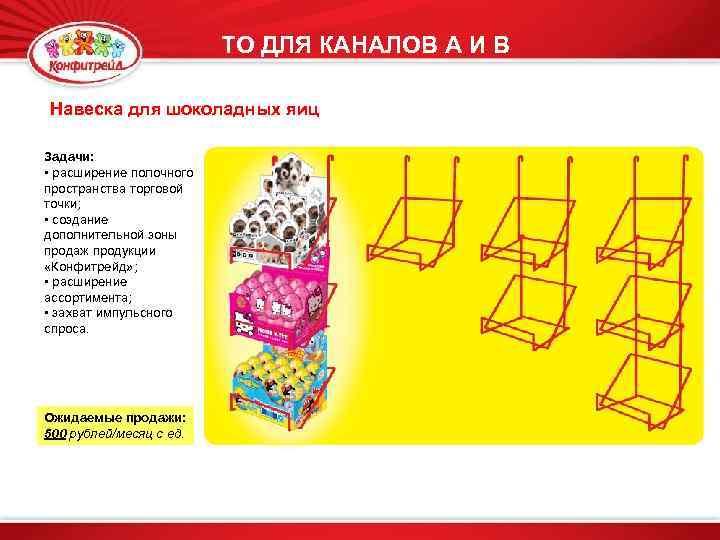 ТО ДЛЯ КАНАЛОВ А И В Навеска для шоколадных яиц Задачи: • расширение полочного