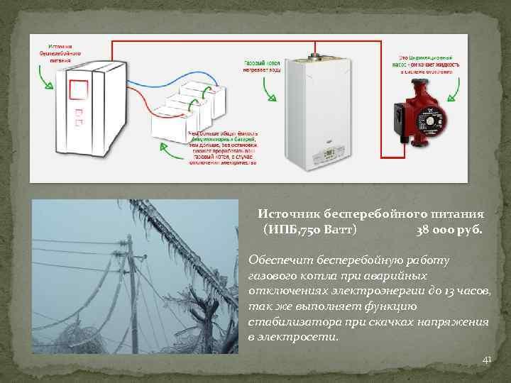 Источник бесперебойного питания (ИПБ, 750 Ватт) 38 000 руб. Обеспечит бесперебойную работу газового котла