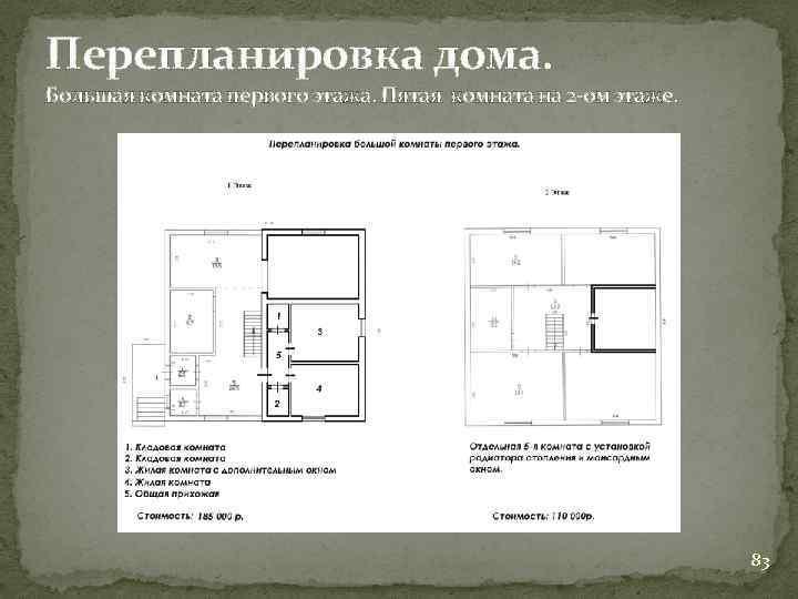 Перепланировка дома. Большая комната первого этажа. Пятая комната на 2 -ом этаже. 83