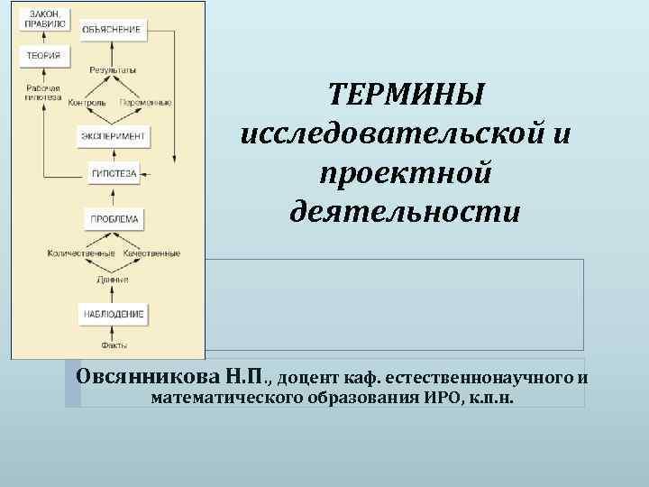 ТЕРМИНЫ исследовательской и проектной деятельности Овсянникова Н. П. , доцент каф. естественнонаучного и математического