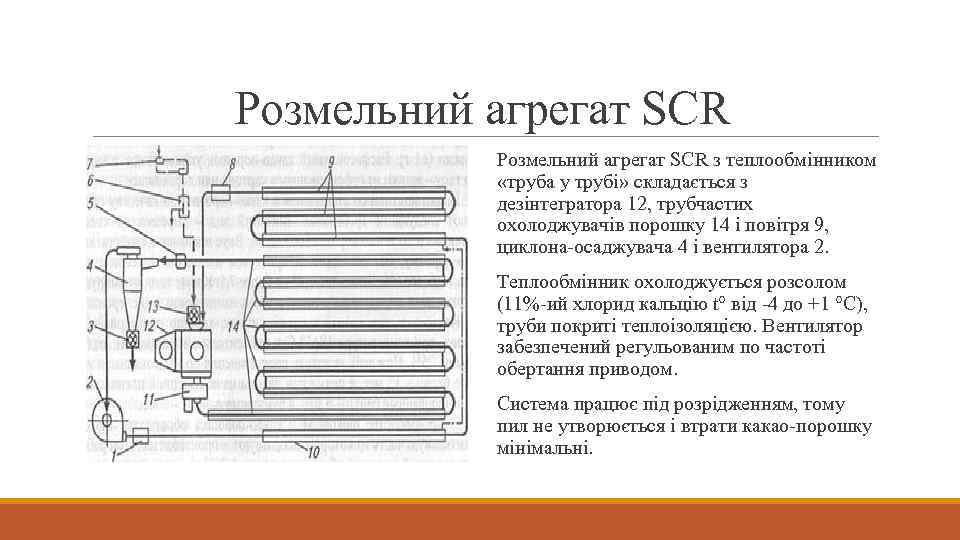 Розмельний агрегат SCR з теплообмінником «труба у трубі» складається з дезінтегратора 12, трубчастих охолоджувачів
