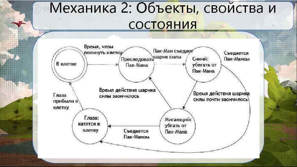Механика 2: Объекты, свойства и состояния