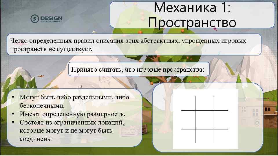 Механика 1: Пространство Четко определенных правил описания этих абстрактных, упрощенных игровых пространств не существует.