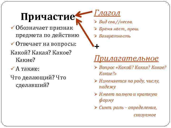 Причастие ü Обозначает признак предмета по действию ü Отвечает на вопросы: Какой? Какая? Какое?