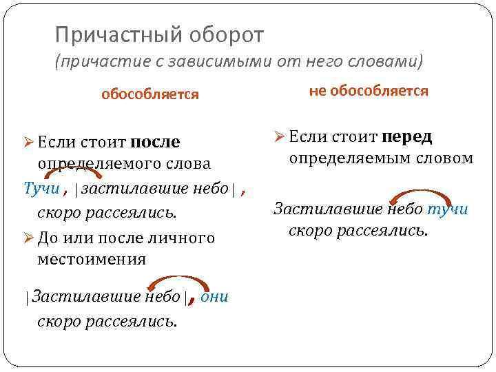 Причастный оборот (причастие с зависимыми от него словами) обособляется не обособляется Ø Если стоит