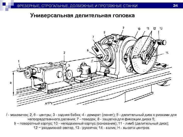 виды машиностроительных производств