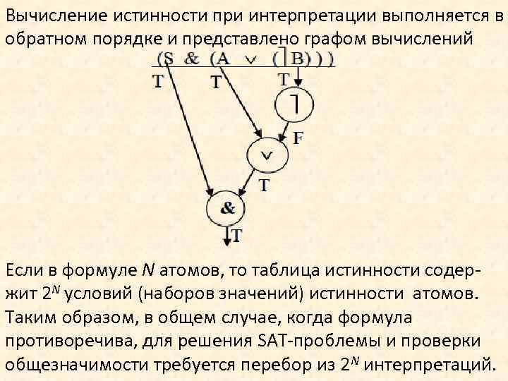 Вычисление истинности при интерпретации выполняется в обратном порядке и представлено графом вычислений Если в