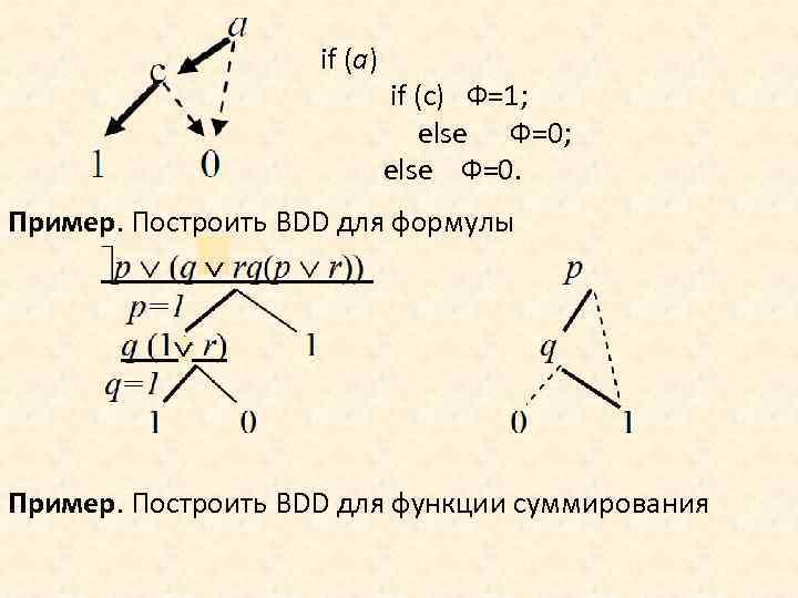 if (a) if (c) Ф=1; else Ф=0; else Ф=0. Пример. Построить BDD для формулы