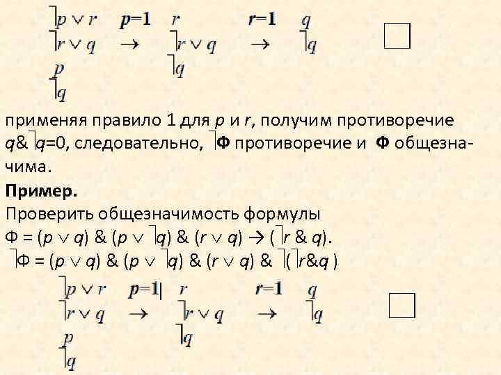 применяя правило 1 для p и r, получим противоречие q& q=0, следовательно, Ф противоречие