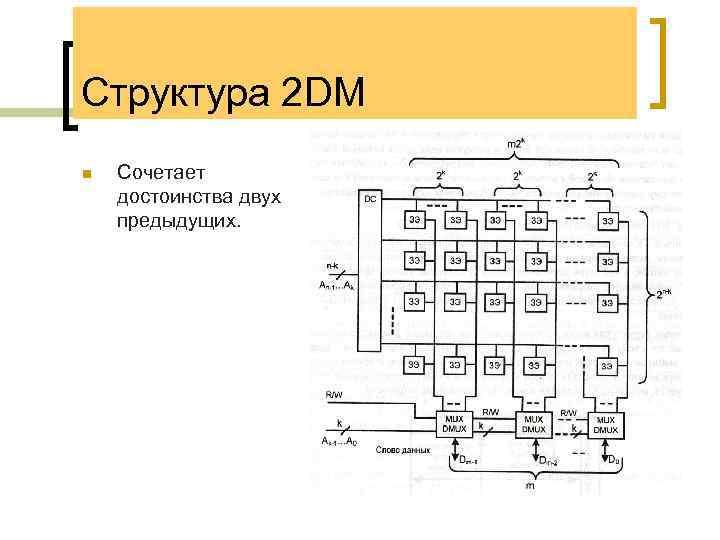 Структура 2 DM n Сочетает достоинства двух предыдущих.