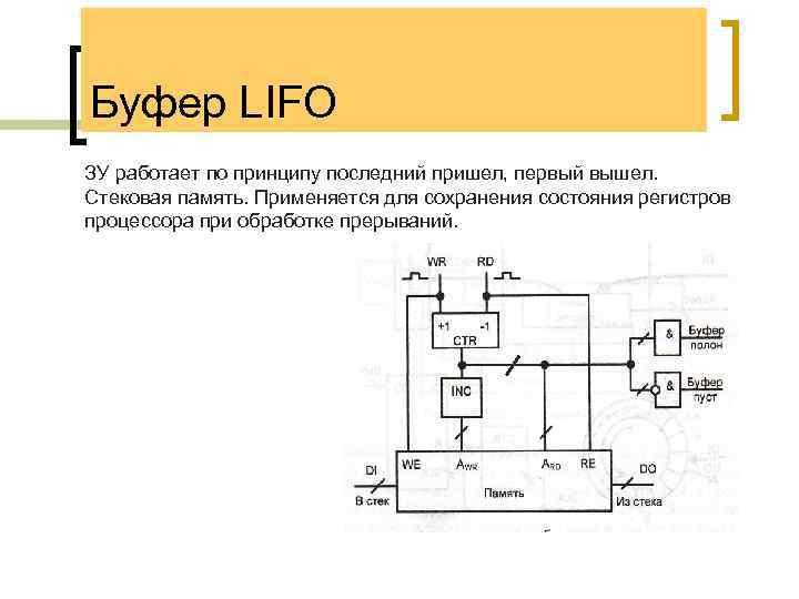 Буфер LIFO ЗУ работает по принципу последний пришел, первый вышел. Стековая память. Применяется для