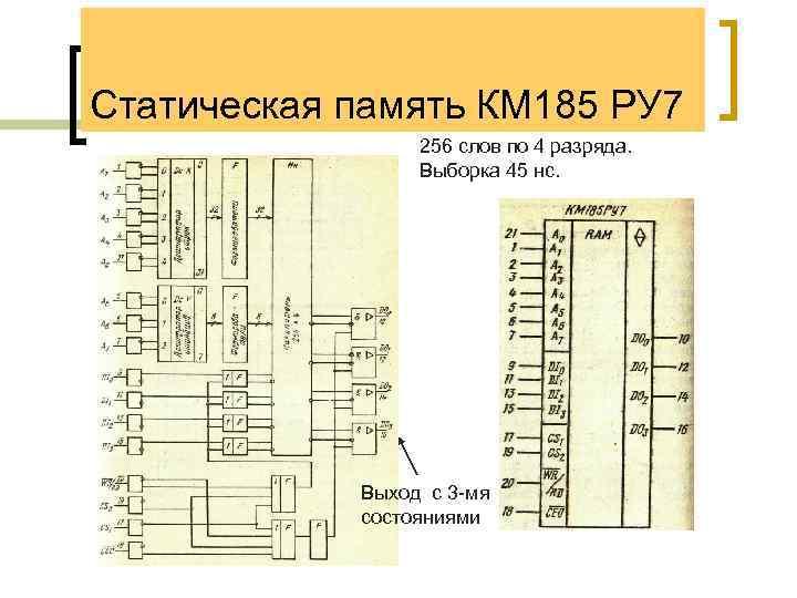 Статическая память КМ 185 РУ 7 256 слов по 4 разряда. Выборка 45 нс.