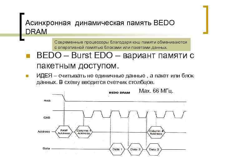 Асинхронная динамическая память BEDO DRAM Современные процессоры благодаря кэш памяти обмениваются с оперативной памятью