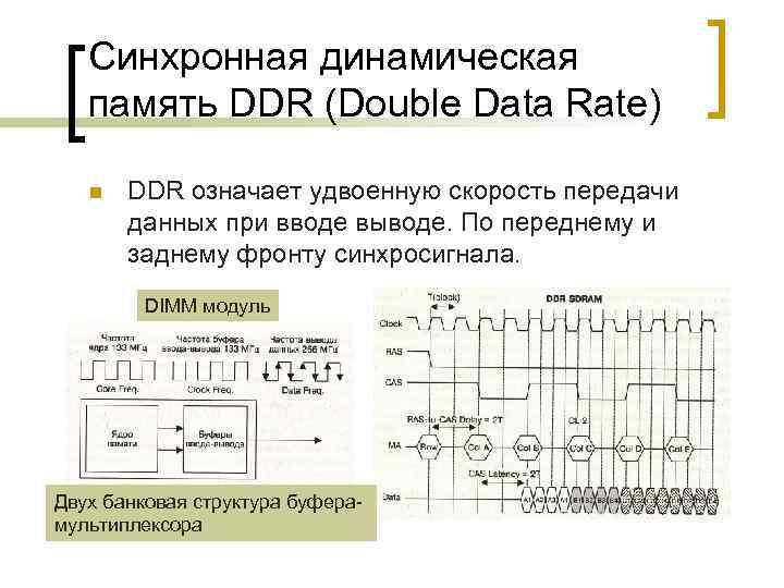 Синхронная динамическая память DDR (Double Data Rate) n DDR означает удвоенную скорость передачи данных