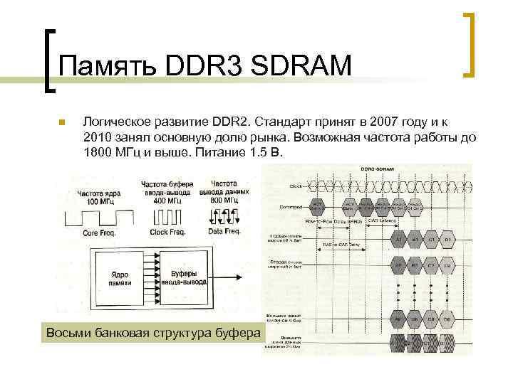 Память DDR 3 SDRAM n Логическое развитие DDR 2. Стандарт принят в 2007 году