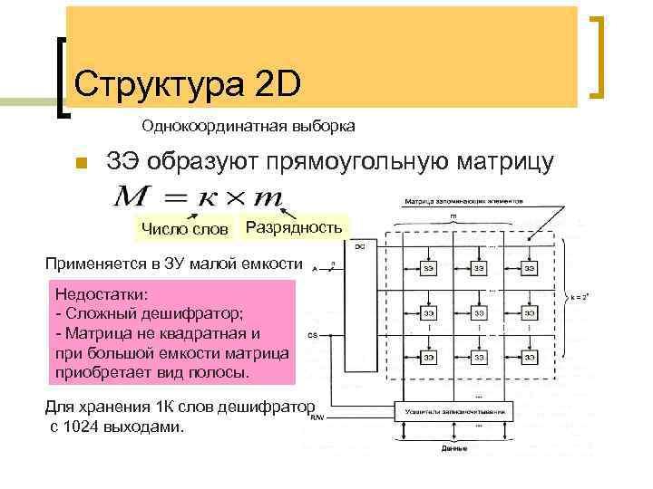 Структура 2 D Однокоординатная выборка n ЗЭ образуют прямоугольную матрицу Число слов Разрядность Применяется