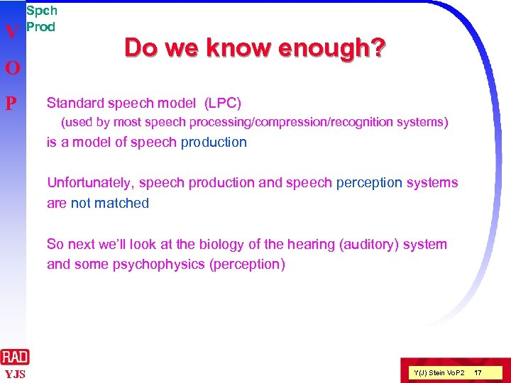 V O P Spch Prod Do we know enough? Standard speech model (LPC) (used