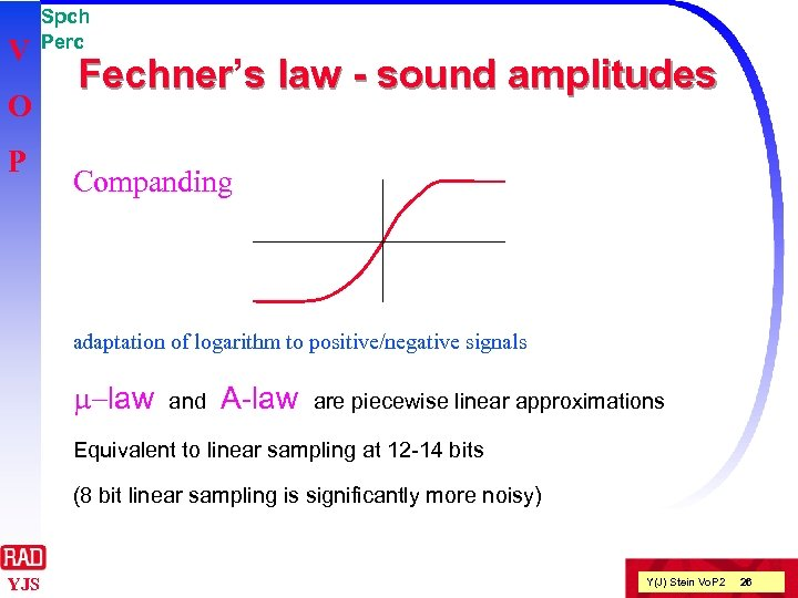 V O P Spch Perc Fechner's law - sound amplitudes Fechner Companding adaptation of