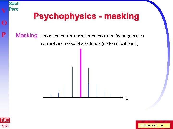 V O P Spch Perc Psychophysics - masking Masking: strong tones block weaker ones