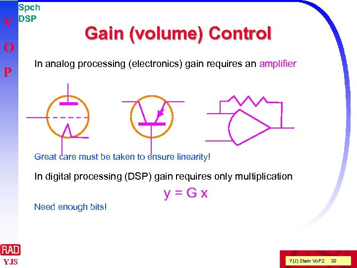 V O P Spch DSP Gain (volume) Control In analog processing (electronics) gain requires