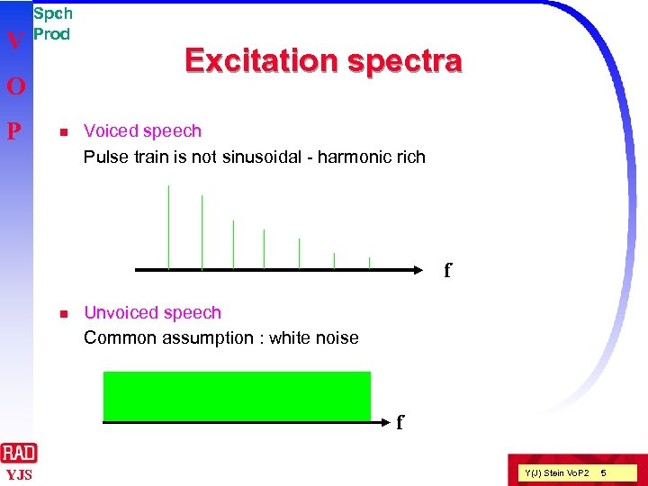 V Spch Prod O P n Excitation spectra Voiced speech Pulse train is not