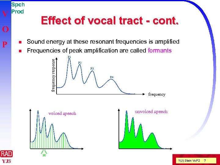 V Spch Prod O P n n Effect of vocal tract - cont. Sound