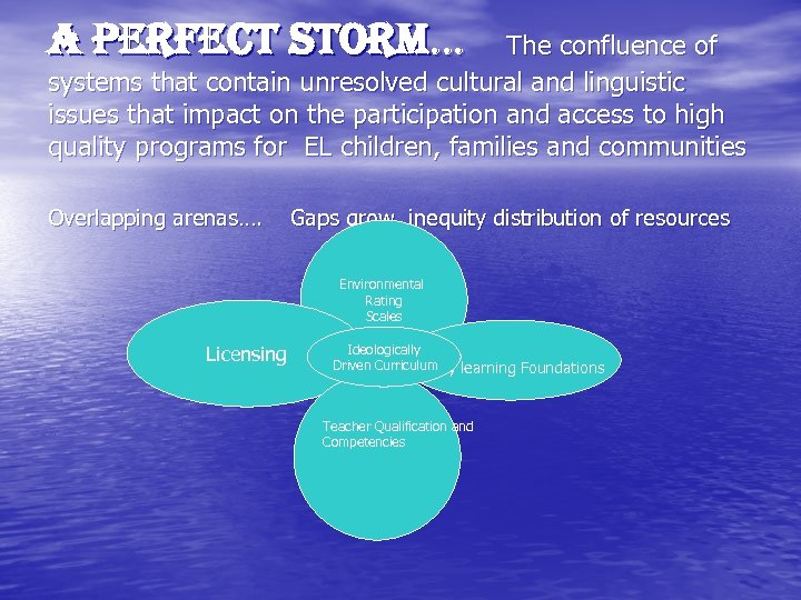 A Perfect Storm… The confluence of systems that contain unresolved cultural and linguistic issues