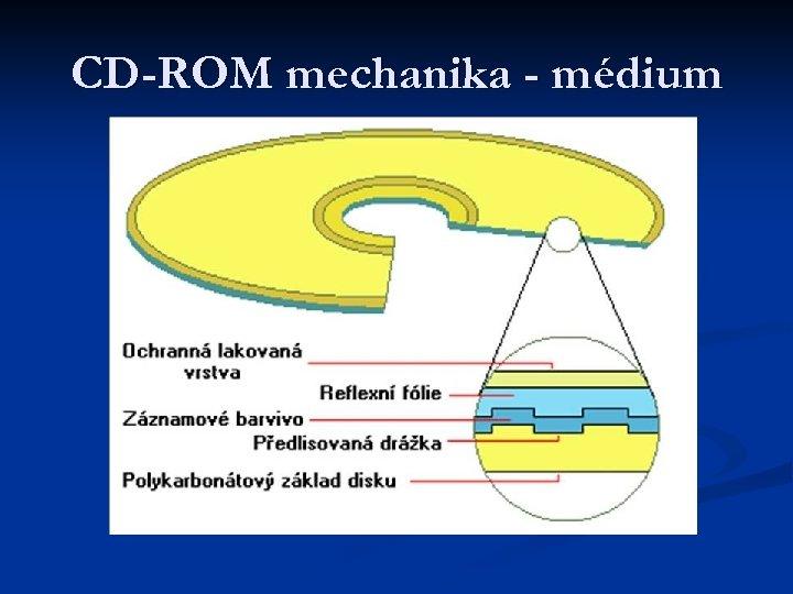 CD-ROM mechanika - médium