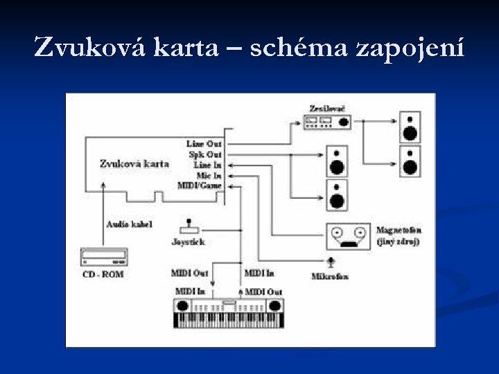 Zvuková karta – schéma zapojení
