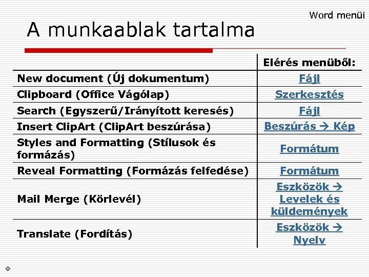 A munkaablak tartalma Word menüi Elérés menüből: New document (Új dokumentum) Clipboard (Office Vágólap)