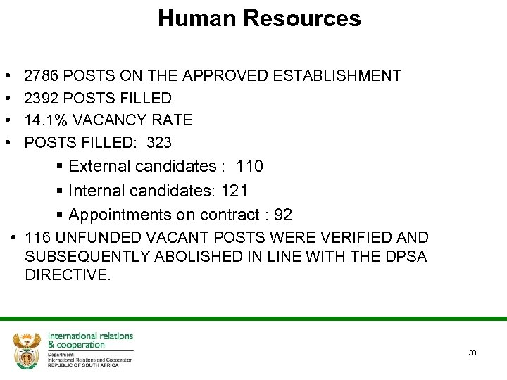 Human Resources • • 2786 POSTS ON THE APPROVED ESTABLISHMENT 2392 POSTS FILLED 14.