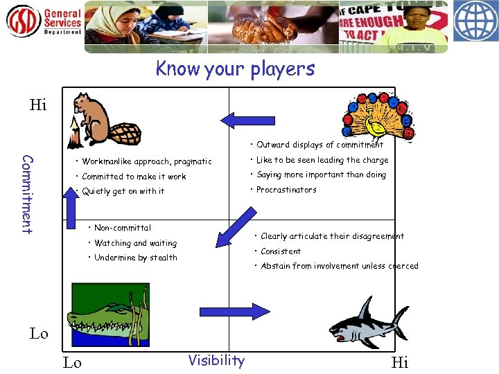 Know your players Hi • Outward displays of commitment Commitment • Workmanlike approach, pragmatic