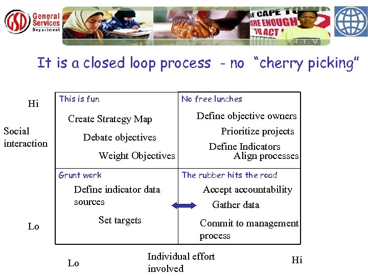 """It is a closed loop process - no """"cherry picking"""" Hi This is fun"""