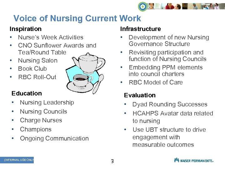 Voice of Nursing Current Work Inspiration • Nurse's Week Activities • CNO Sunflower Awards