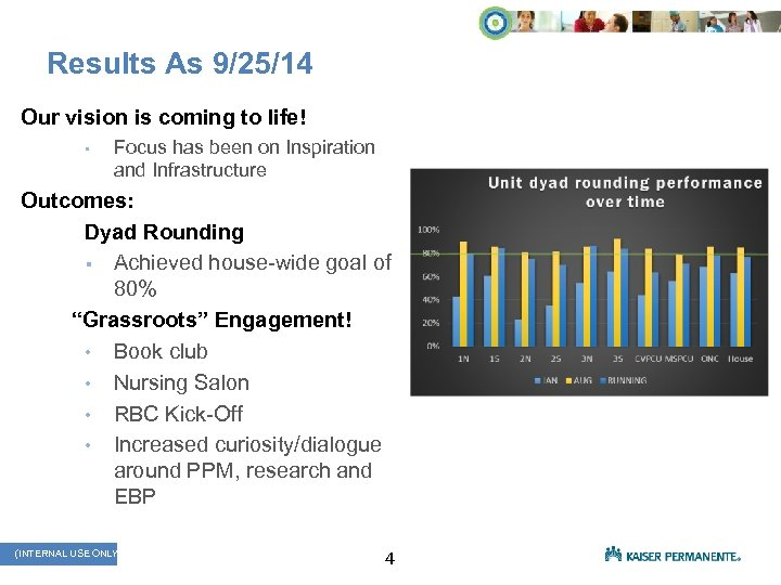 Results As 9/25/14 Our vision is coming to life! • Focus has been on