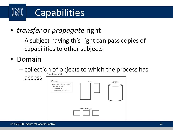 Capabilities • transfer or propagate right – A subject having this right can pass