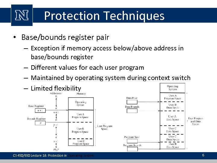 Protection Techniques • Base/bounds register pair – Exception if memory access below/above address in