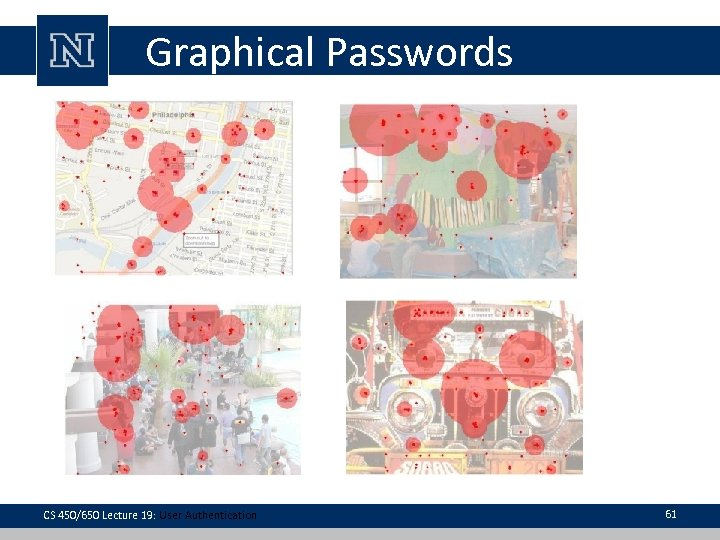 Graphical Passwords CS 450/650 Lecture 19: User Authentication 61