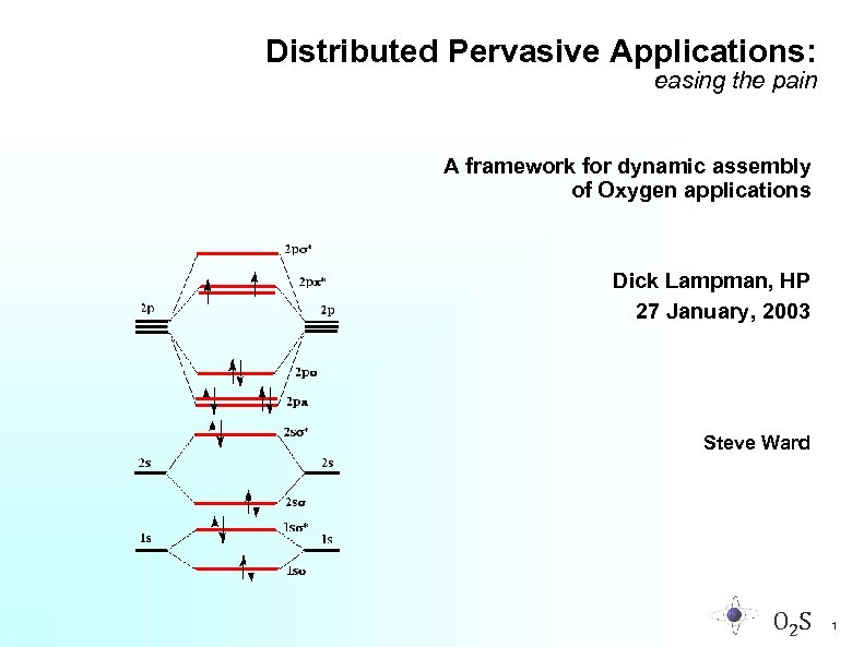 Distributed Pervasive Applications: easing the pain A framework for dynamic assembly of Oxygen applications