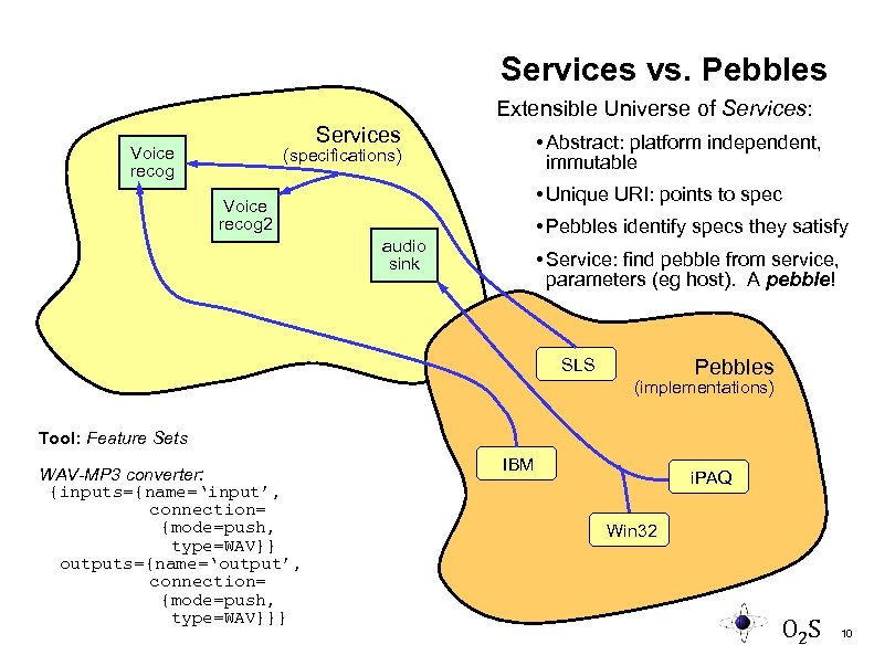 Services vs. Pebbles Extensible Universe of Services: Services Voice recog • Abstract: platform independent,