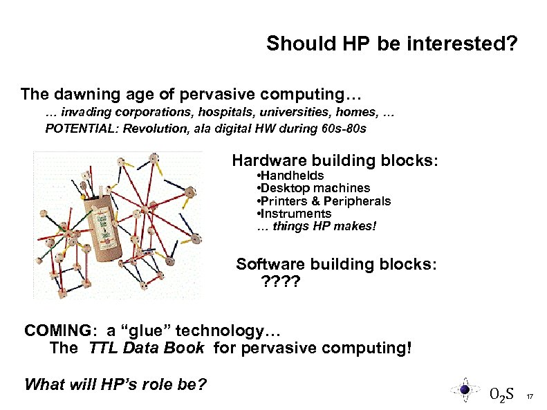Should HP be interested? The dawning age of pervasive computing… … invading corporations, hospitals,
