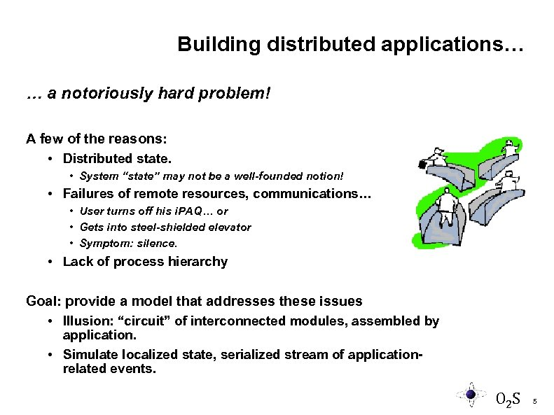 Building distributed applications… … a notoriously hard problem! A few of the reasons: •