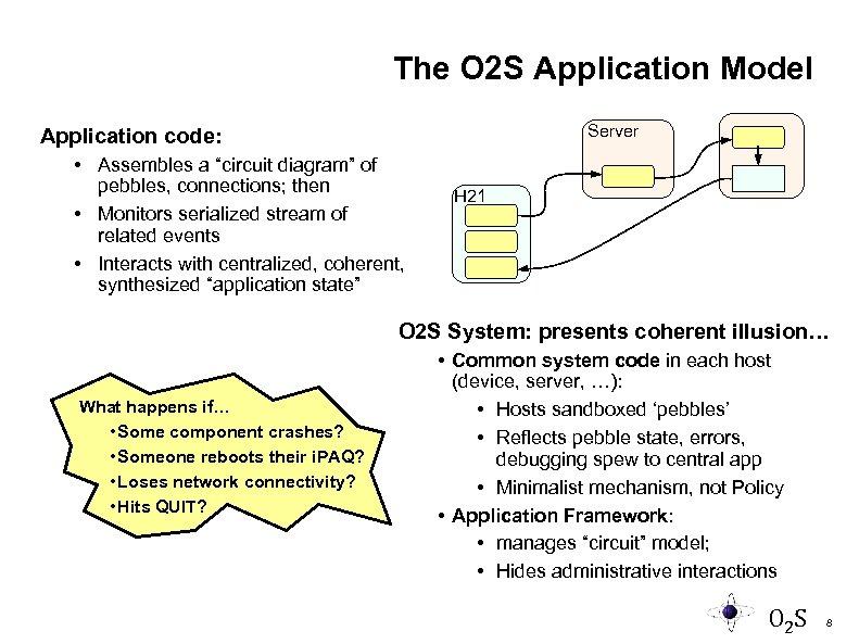 "The O 2 S Application Model Server Application code: • Assembles a ""circuit diagram"""